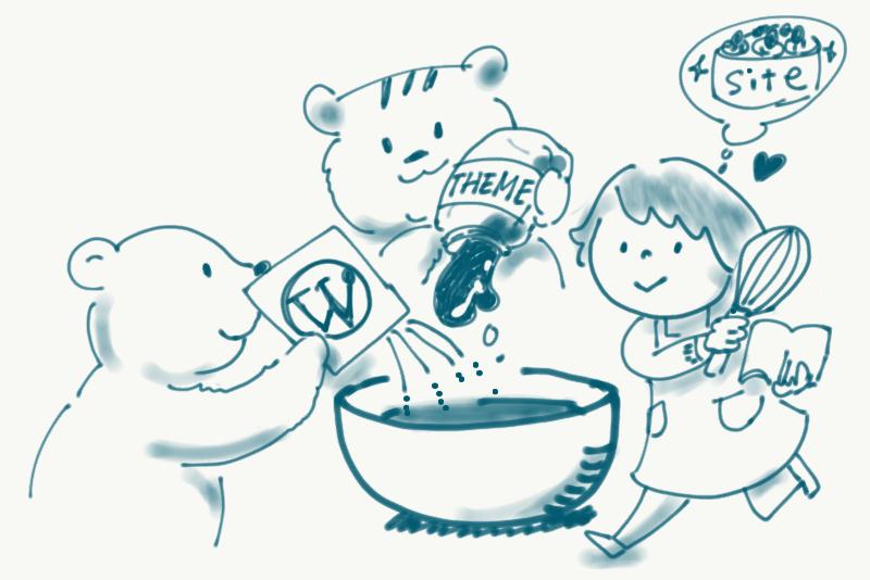 ワードプレスとテーマを料理してサイトになるの図