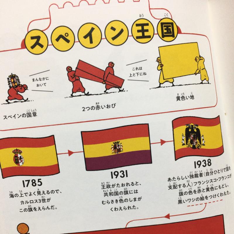 『世界一おもしろい国旗の本』の中
